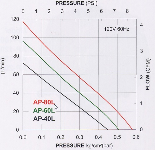 kompresor-graf